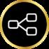 FMEA-icons