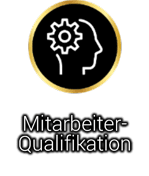 Software für Mitarbeiter Qualifikation