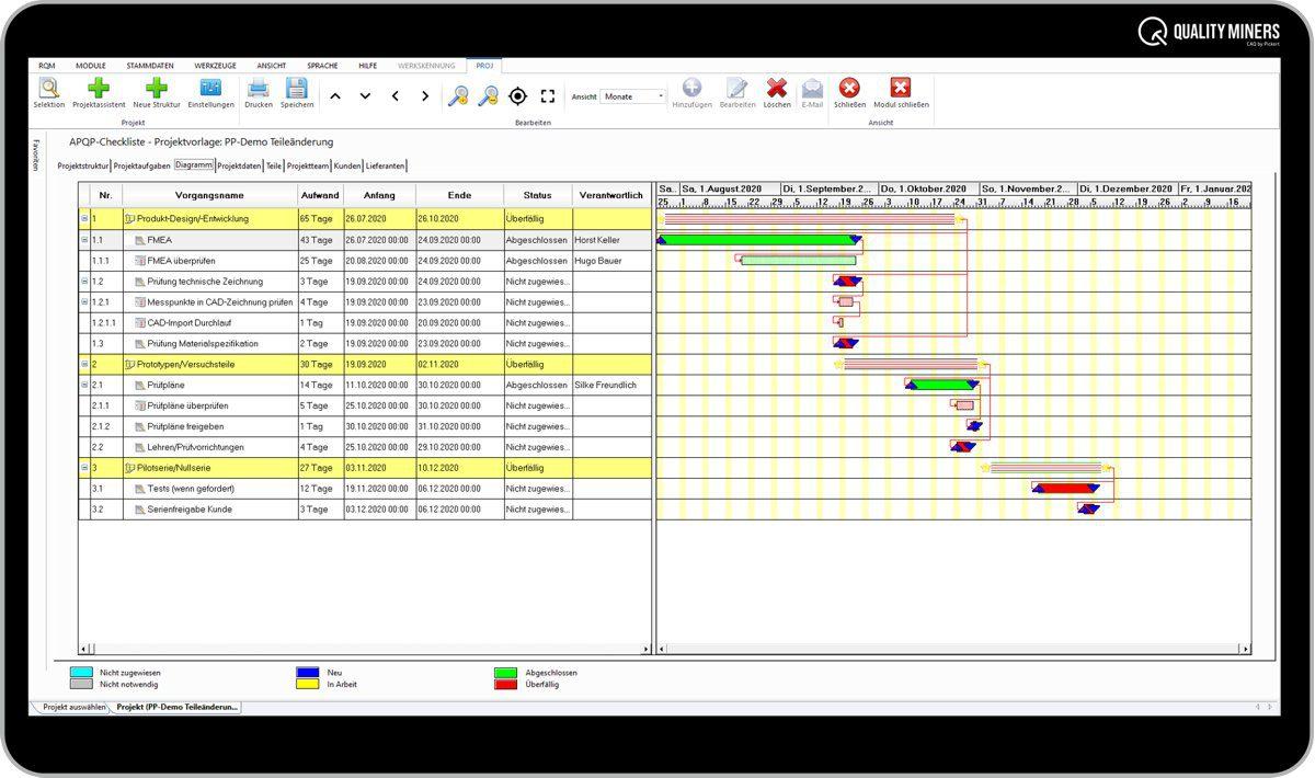 APQP / Projektmanagement