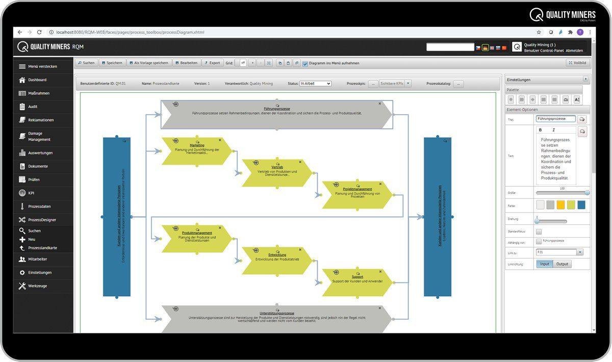 Software Prozessvisualisierung
